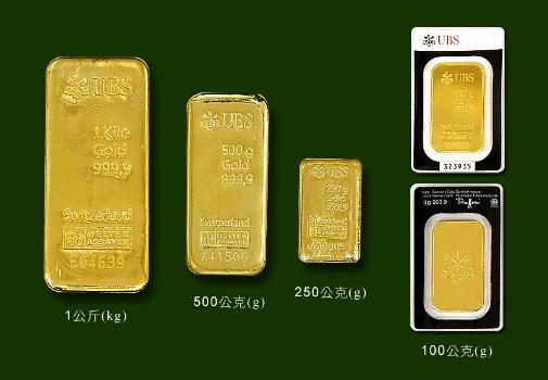 黃金條塊圖